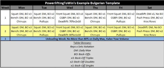 Bulgar stili antrenman örneği