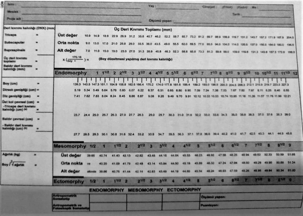 Somatotip Belirleme Değerlendirme Formu