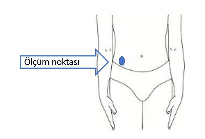 Supraspinale (Suprailliac) Deri Kıvrım Kalınlığı Ölçümü, somatotip